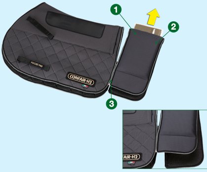 Confair-H2® Pocket Pad Trekking